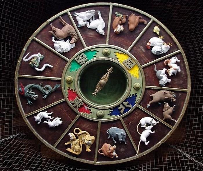 beregn dit kinesiske stjernetegn