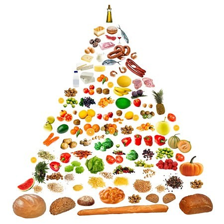 Sund mad | De sundeste madvarer - se næringsindhold i mad